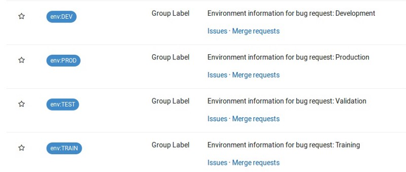 Group labels in a project label list